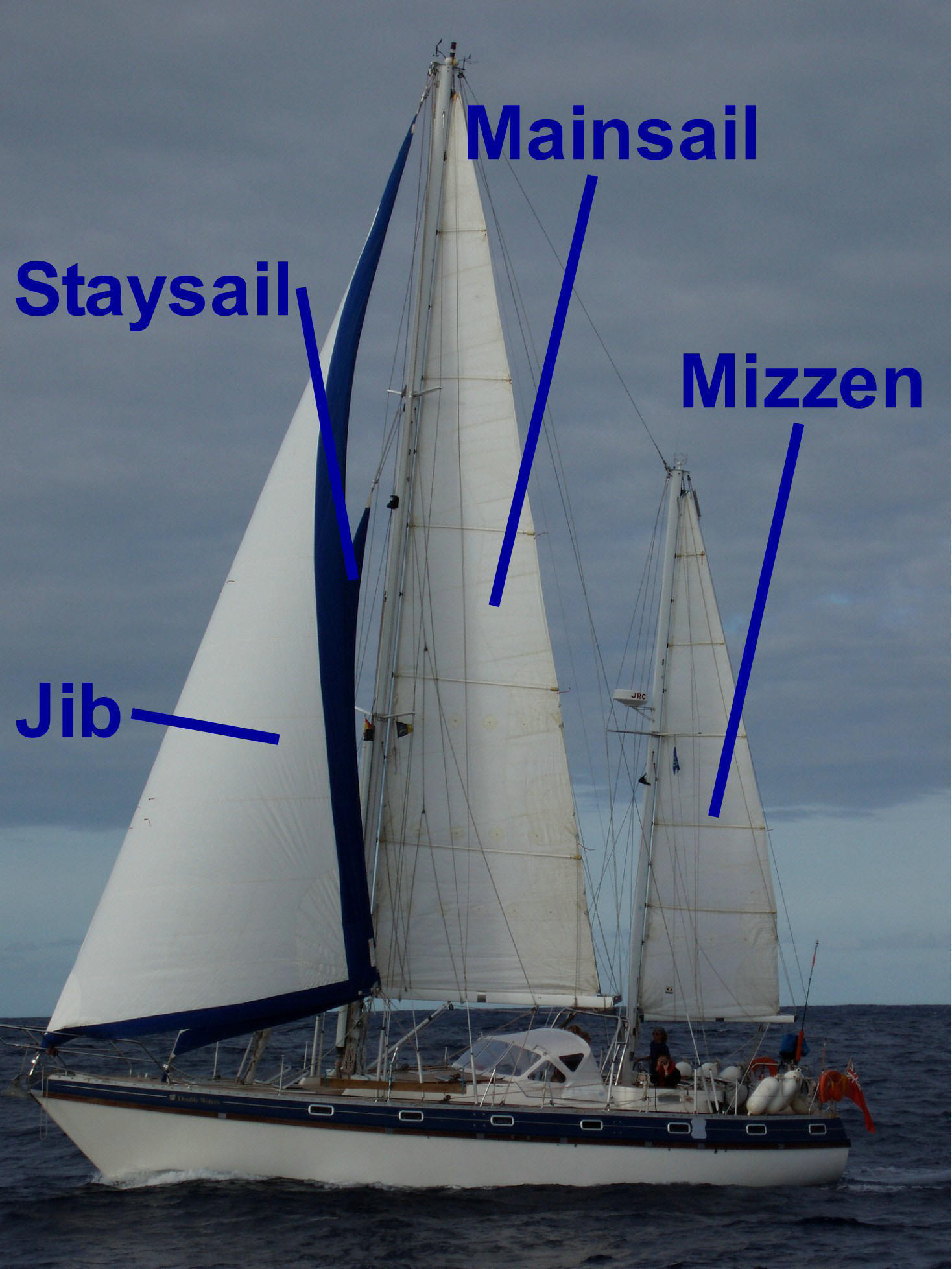 The working sail configuration of Double Waters